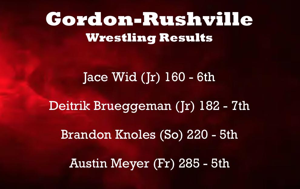 Perkins County Schools - Gordon-Rushville Wrestling Results