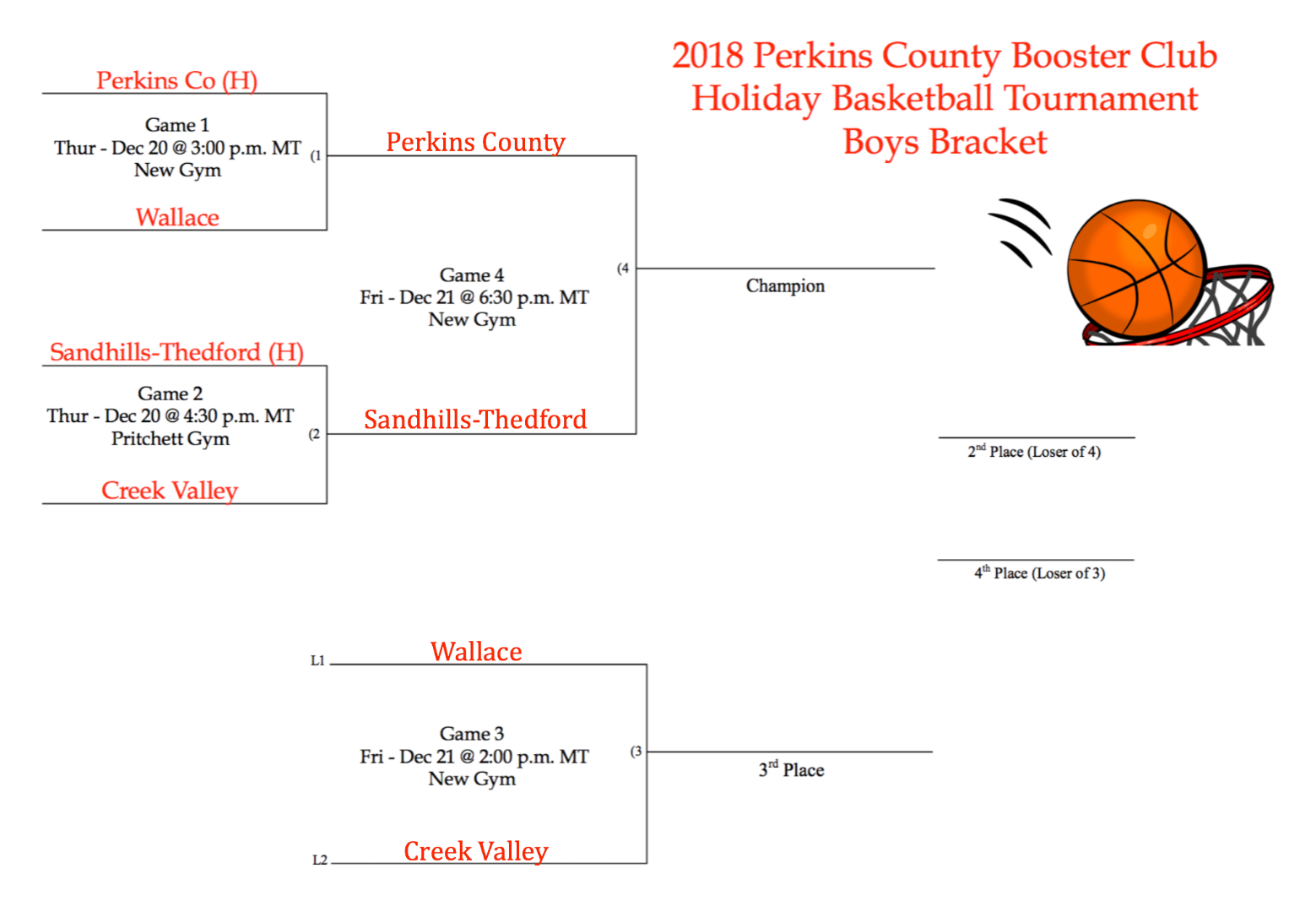 perkins county schools 2018 pc booster club holiday basketball